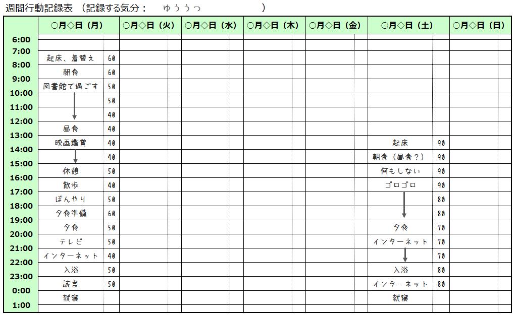 週間活動記録表