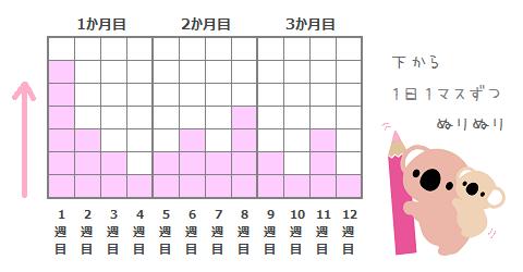 行動記録シート(3か月)コアラ親子