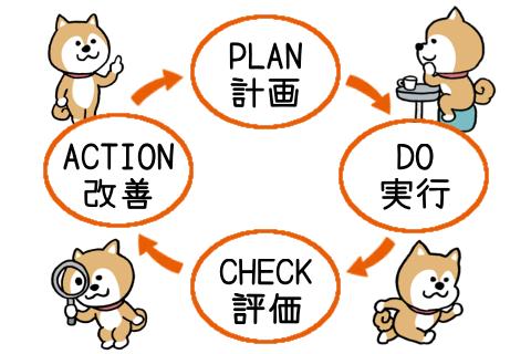 犬によるPDCAサイクル