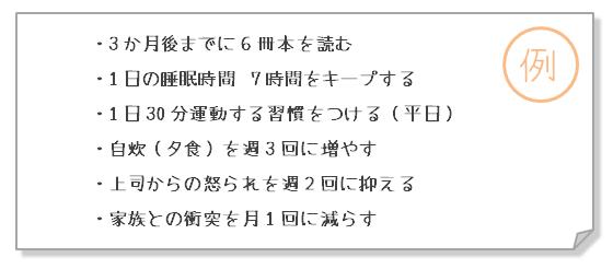 鬼速PDCA Plan①例