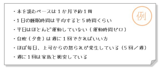 鬼速PDCA Plan②現状を数値化・例