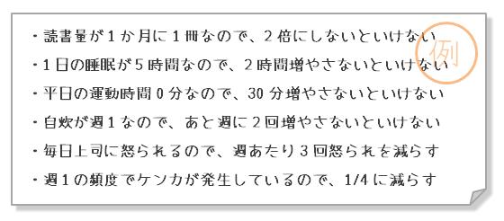 鬼速PDCA Plan②現状と理想のギャップ例