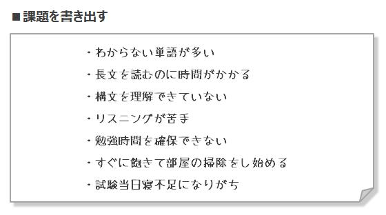 鬼速PDCA Plan③