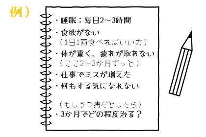 メモ書きの例(箇条書き)