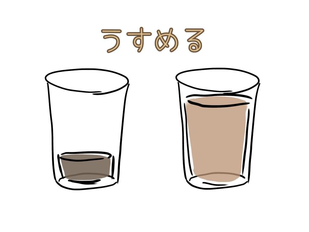 濃いコーヒーを薄める